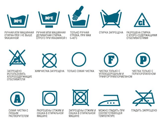Расшифровка символов на ярлыках одежды  Статьи